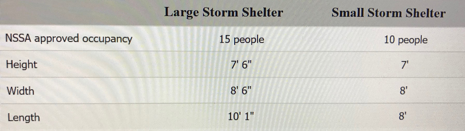 large small storm shelter specs